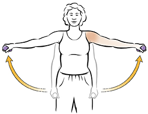 shoulder abduction isotonic strength